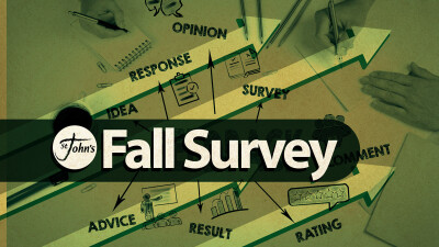 Please Take the Survey